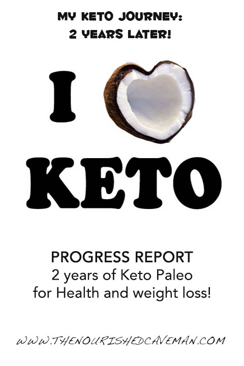 After two years of this diet and lifestyle here is my Keto Paleo Progress Report!! Read how I healed my thyroid and lost 30 pounds!