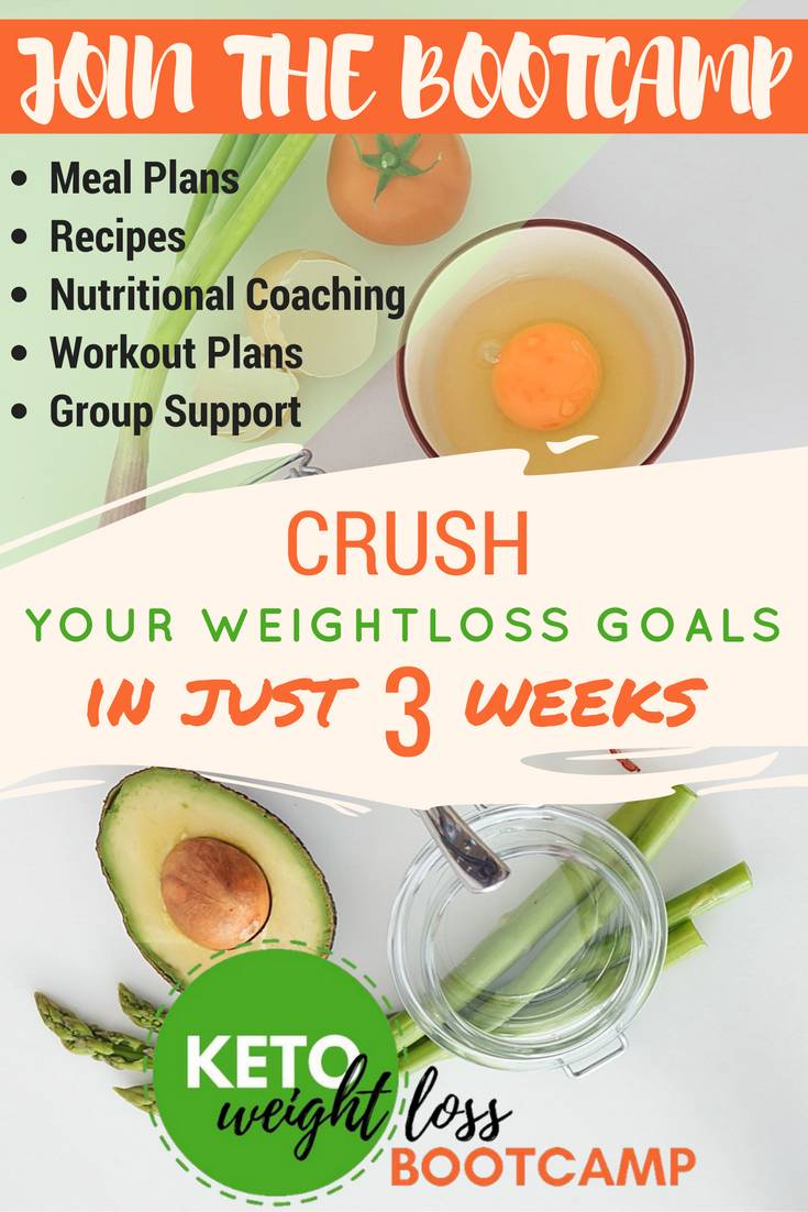 Keto Weight Loss Bootcamp