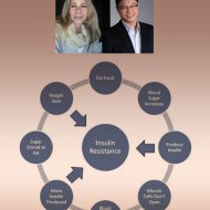 Interview with Dr Jason Fung – About Insulin Resistance.