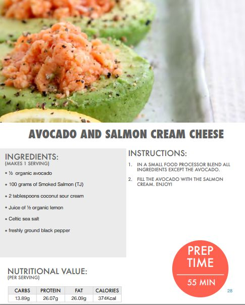 One week keto meal plan the nourished caveman in this meal plan you will discover forumfinder Image collections